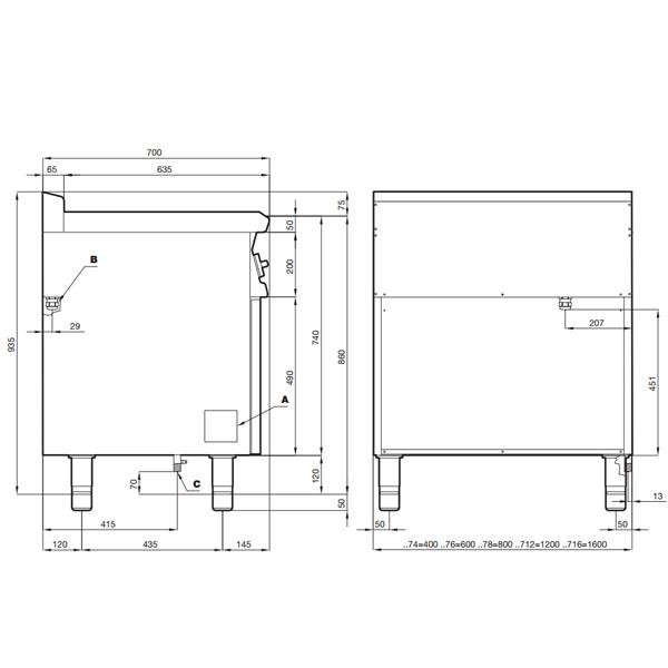 Medidas de hornos de cocina for Medidas de hornos electricos